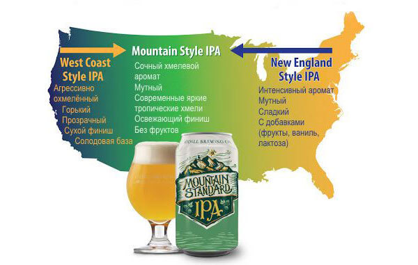 Инфографика Mountain IPA